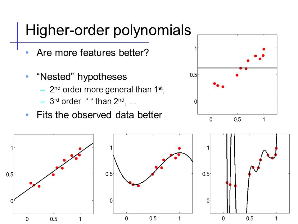 Higher-order polynomials
