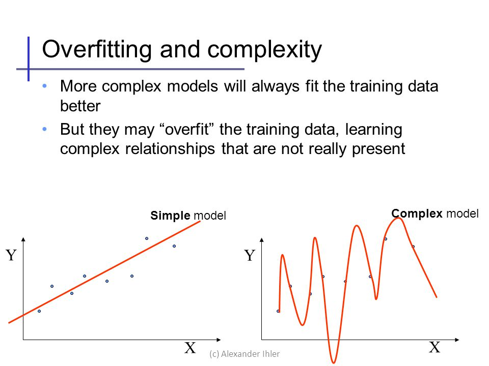 Overfitting and complexity