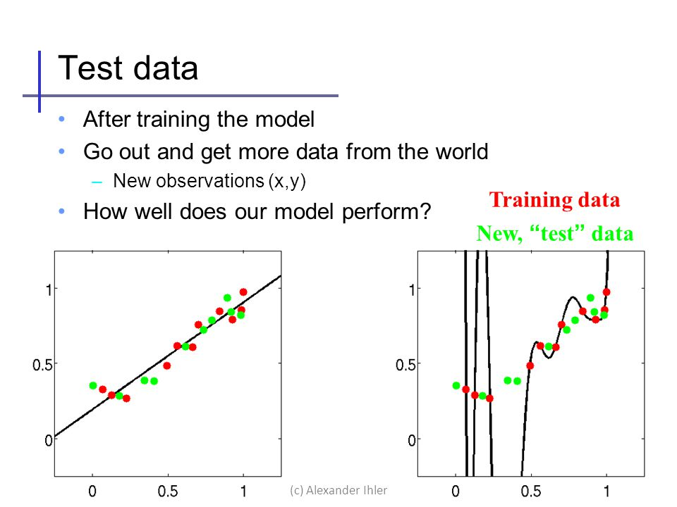 Test data After training the model