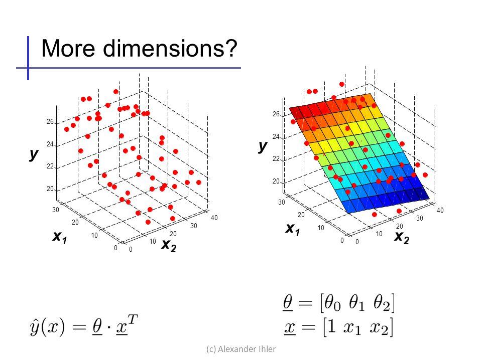 More dimensions x1 x2 y y x1 x2 (c) Alexander Ihler