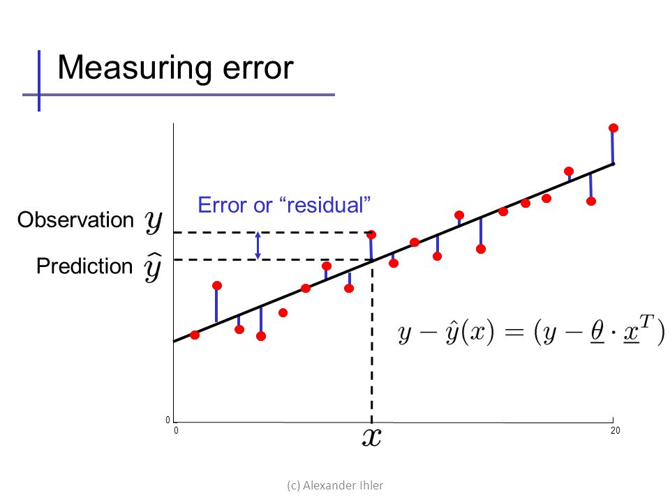 Measuring error Error or residual Observation Prediction