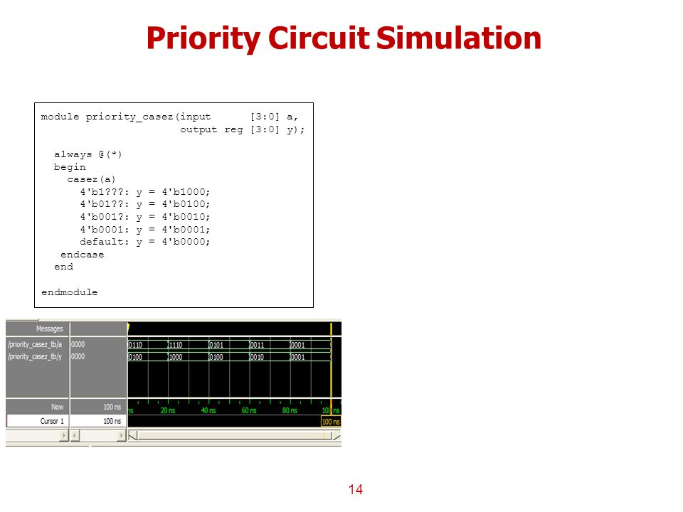 Priority Circuit Simulation