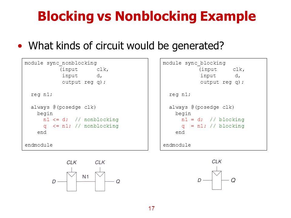 Blocking vs Nonblocking Example