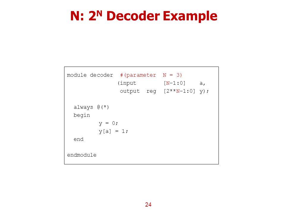 N: 2N Decoder Example module decoder #(parameter N = 3)