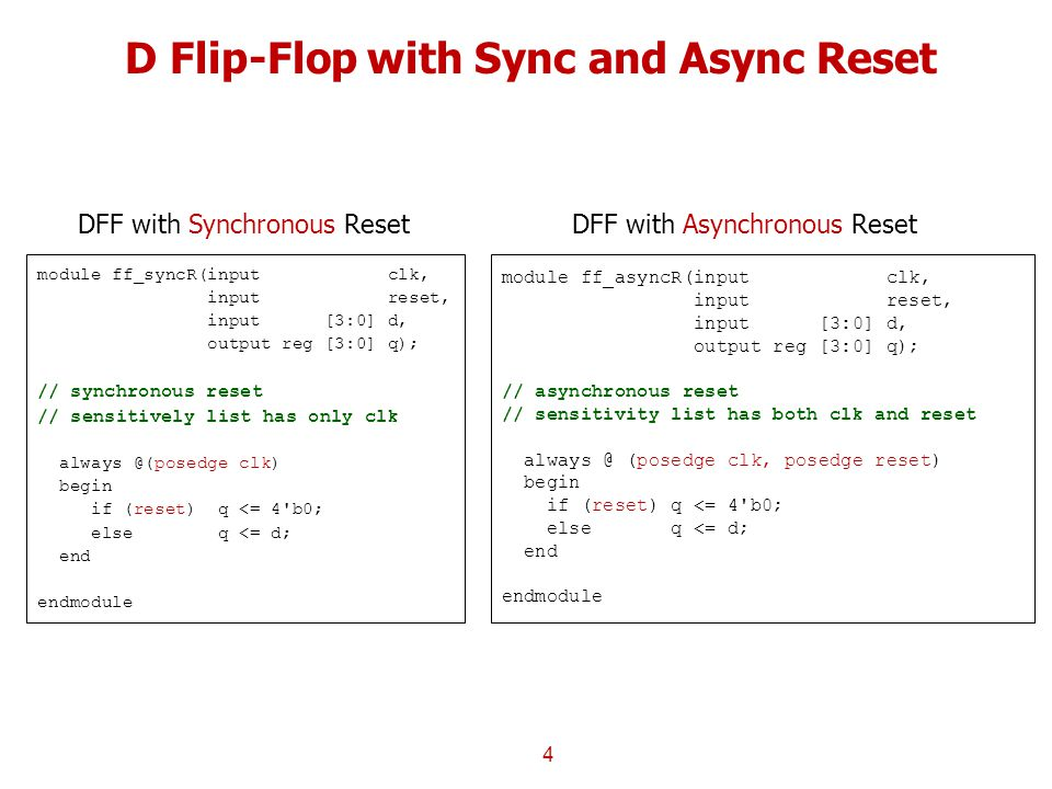 D Flip-Flop with Sync and Async Reset