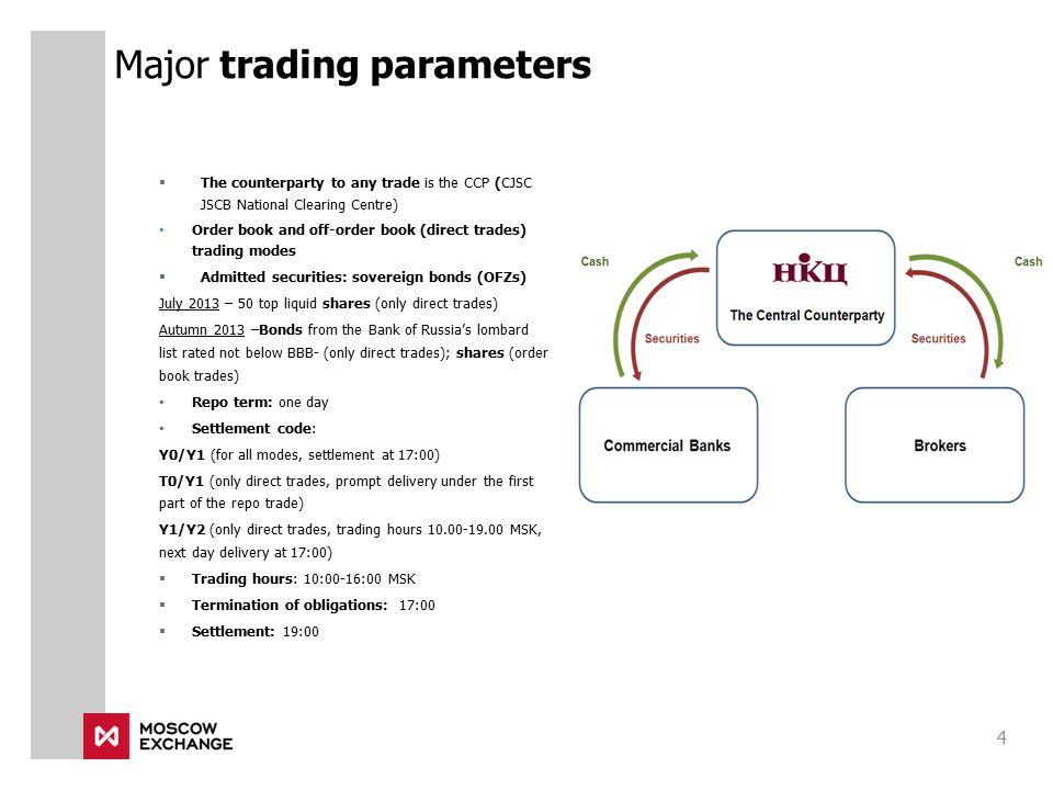Major trading parameters
