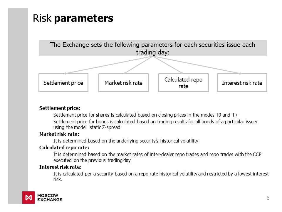 Risk parameters The Exchange sets the following parameters for each securities issue each trading day:
