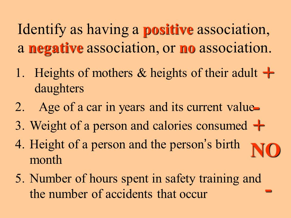 Identify as having a positive association, a negative association, or no association.