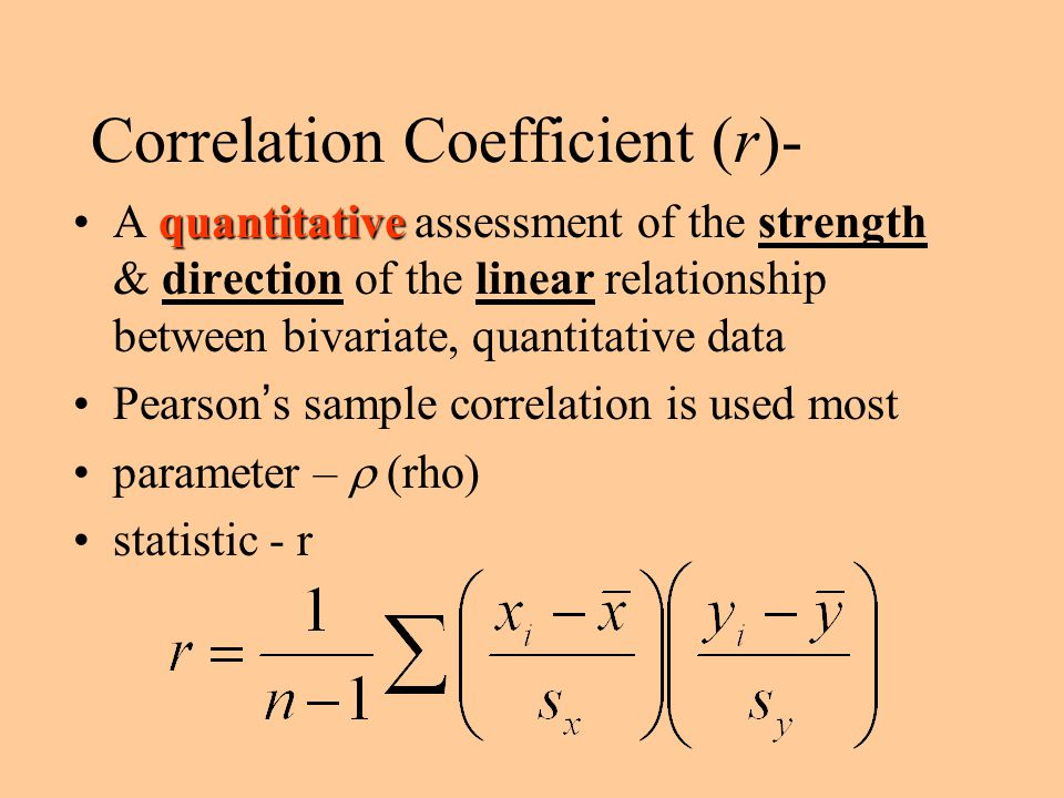 Correlation Coefficient (r)-
