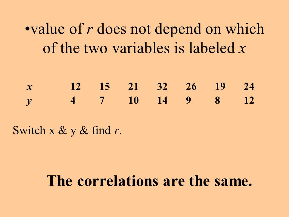 value of r does not depend on which of the two variables is labeled x