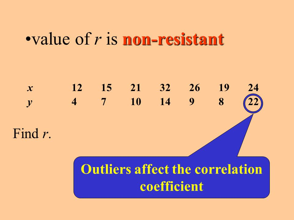 value of r is non-resistant