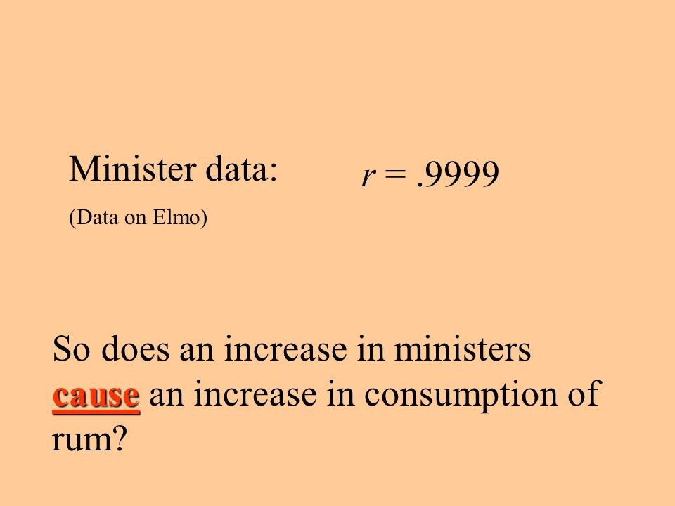 Minister data: (Data on Elmo) r = .9999.
