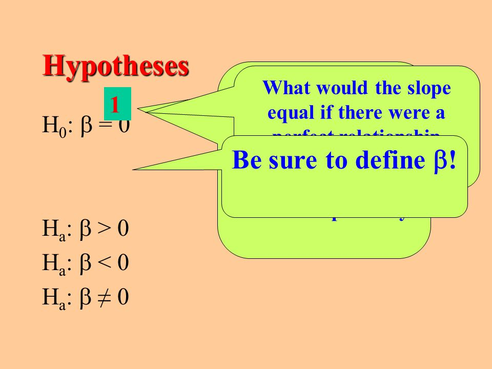 Hypotheses Be sure to define b! 1 H0: b = 0 Ha: b > 0 Ha: b < 0
