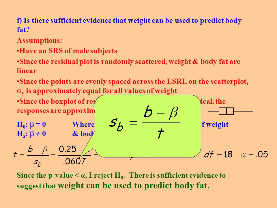 f) Is there sufficient evidence that weight can be used to predict body fat