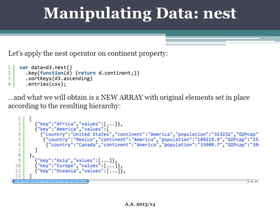 Manipulating Data: nest
