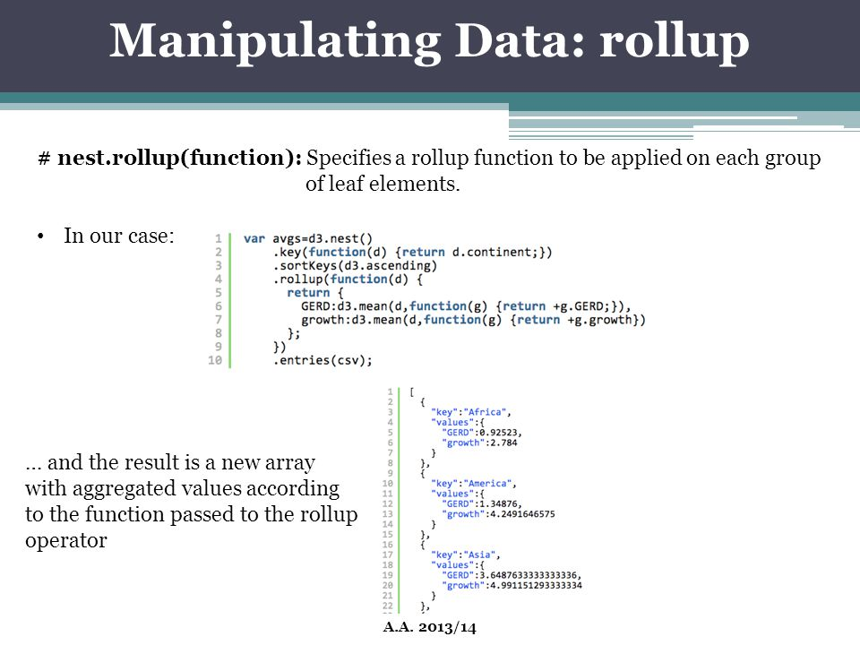 Manipulating Data: rollup