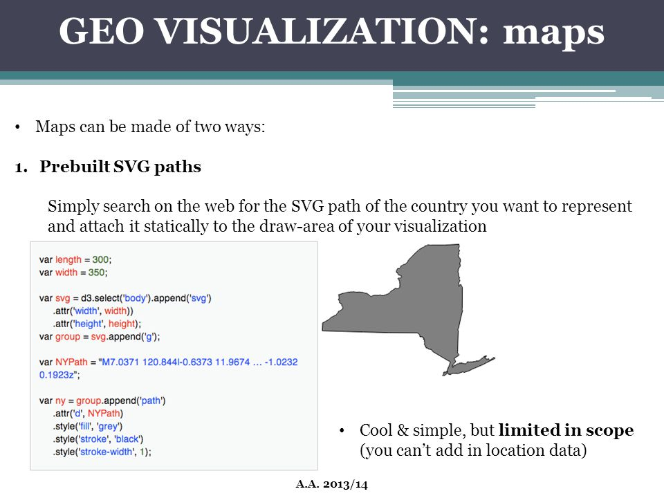 GEO VISUALIZATION: maps