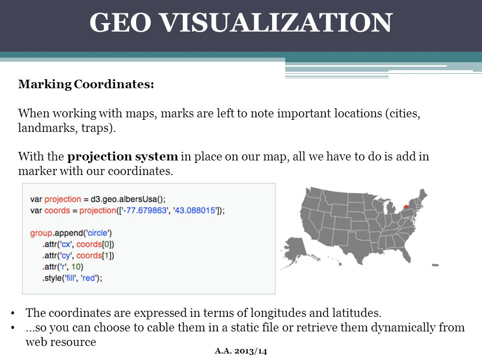 GEO VISUALIZATION Marking Coordinates: