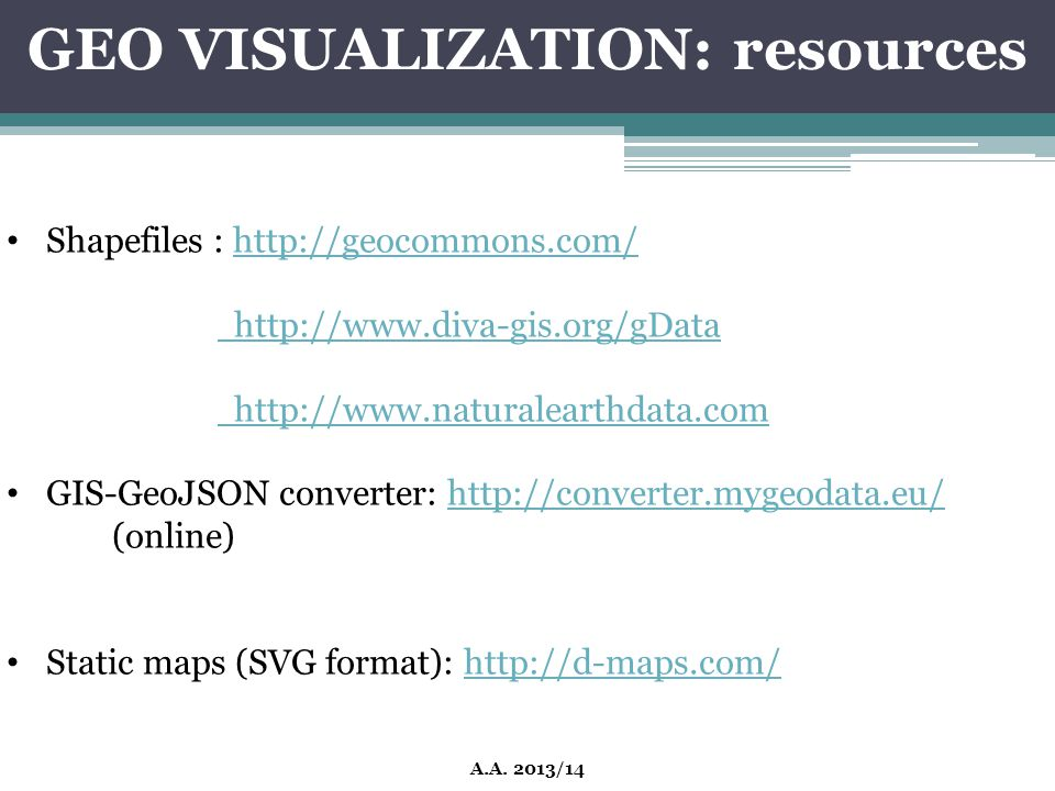 GEO VISUALIZATION: resources