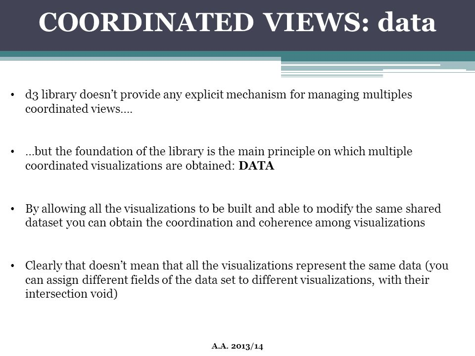 COORDINATED VIEWS: data