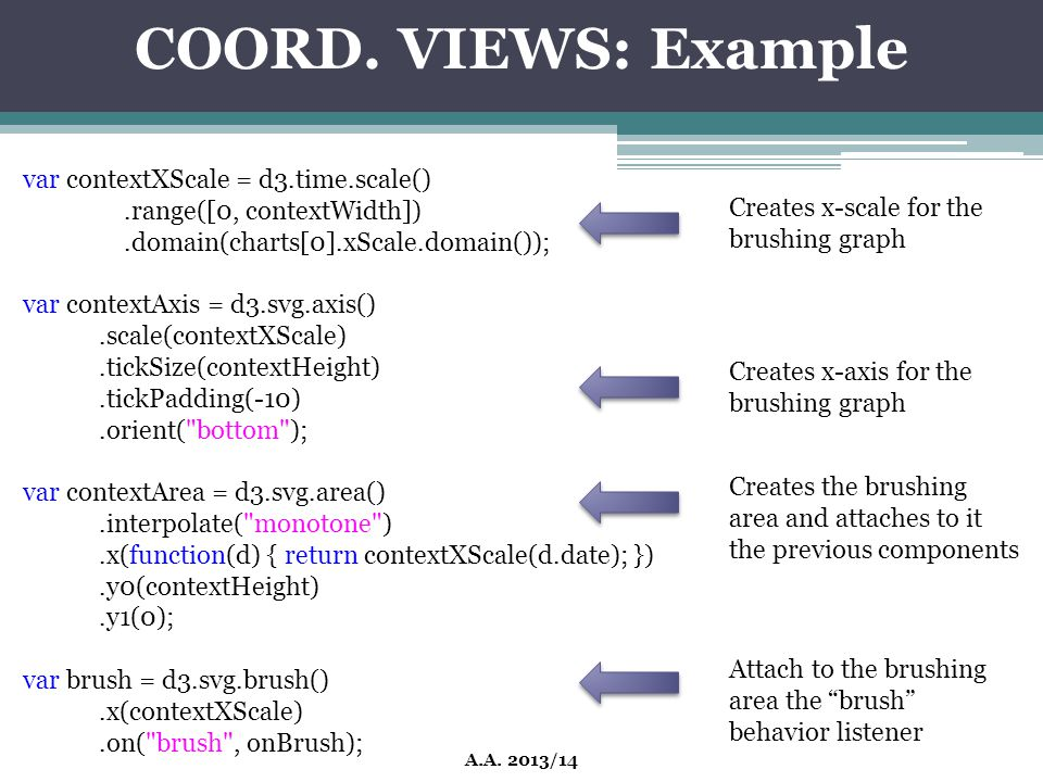 COORD. VIEWS: Example var contextXScale = d3.time.scale()