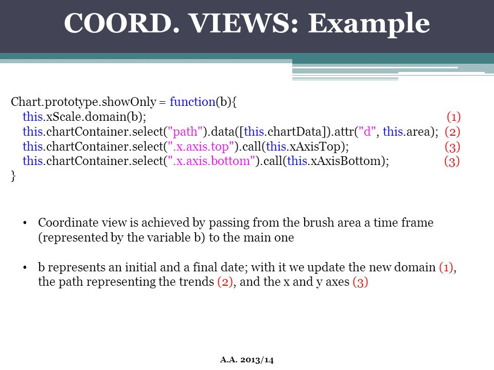 COORD. VIEWS: Example Chart.prototype.showOnly = function(b){