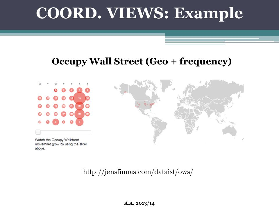 Occupy Wall Street (Geo + frequency)