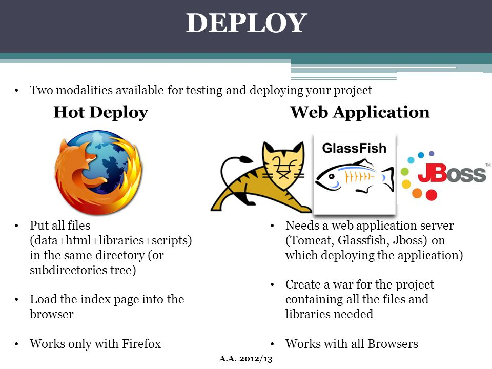 DEPLOY Hot Deploy Web Application