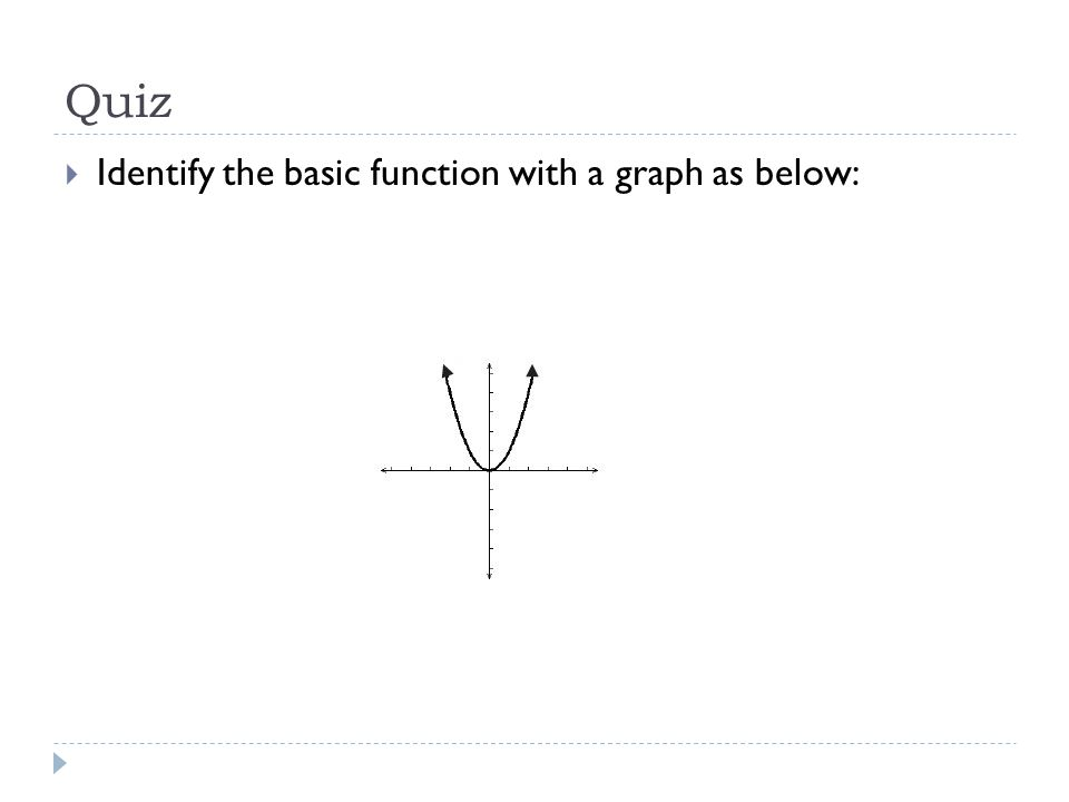 Quiz Identify the basic function with a graph as below: