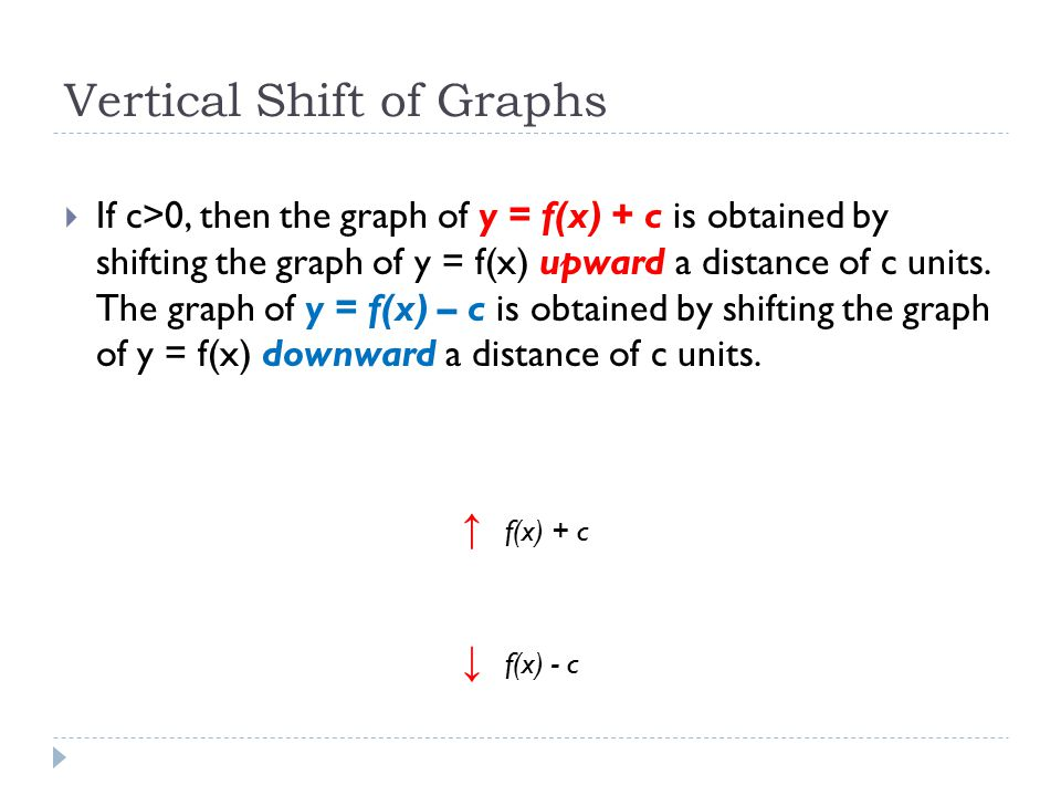 Vertical Shift of Graphs