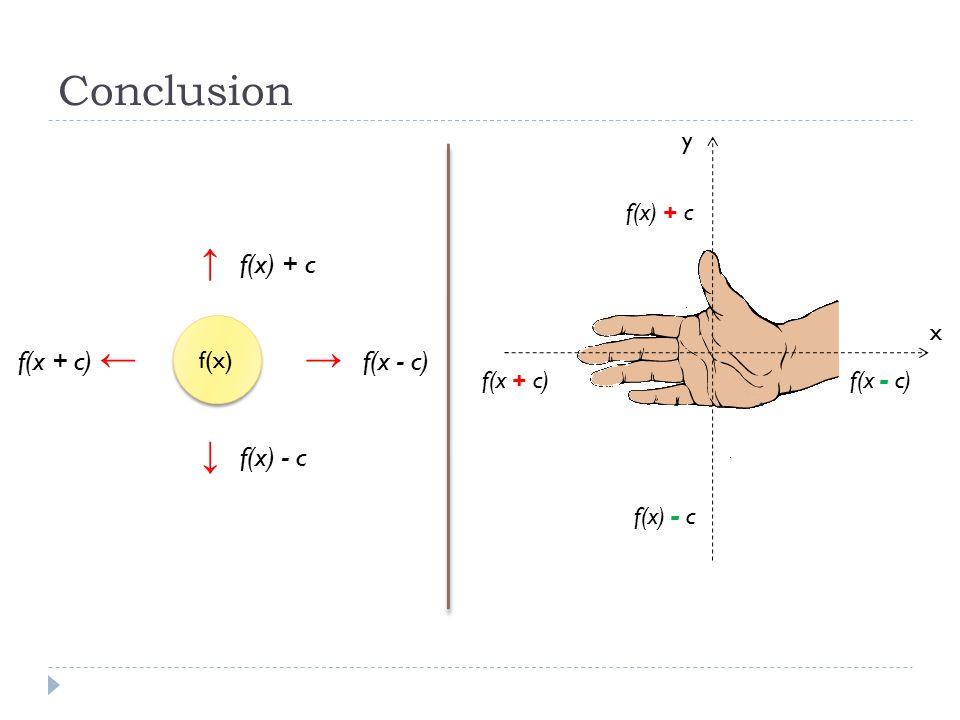 Conclusion ↑ f(x) + c → f(x - c) ↓ f(x) - c f(x + c) ← y f(x) + c f(x)