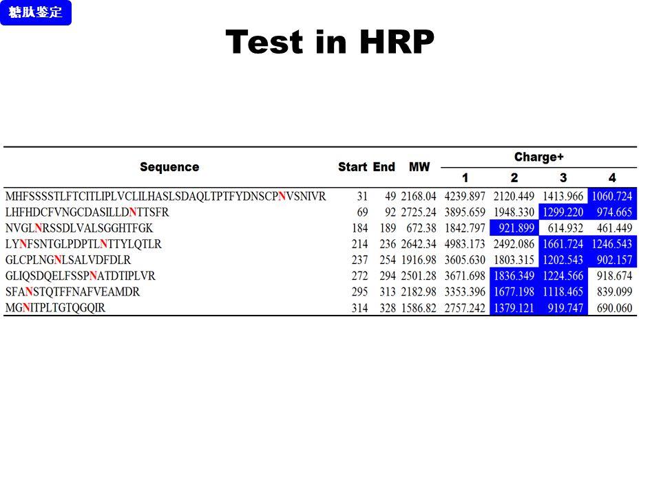 糖肽鉴定 Test in HRP