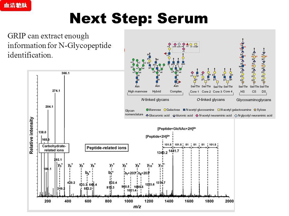 血清糖肽 Next Step: Serum GRIP can extract enough information for N-Glycopeptide identification.