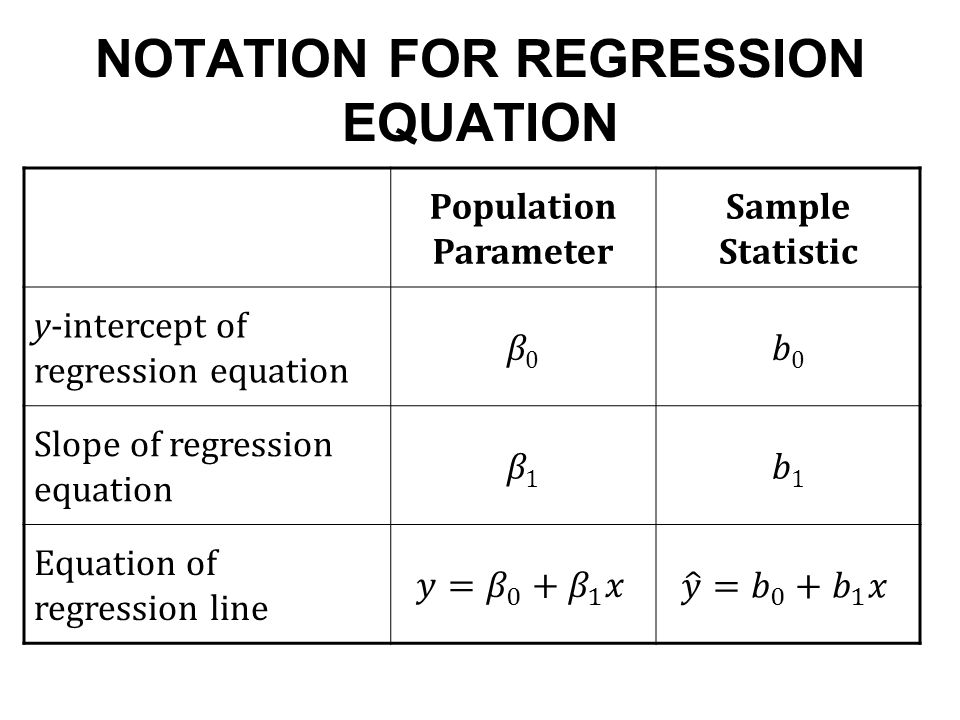 NOTATION FOR REGRESSION EQUATION