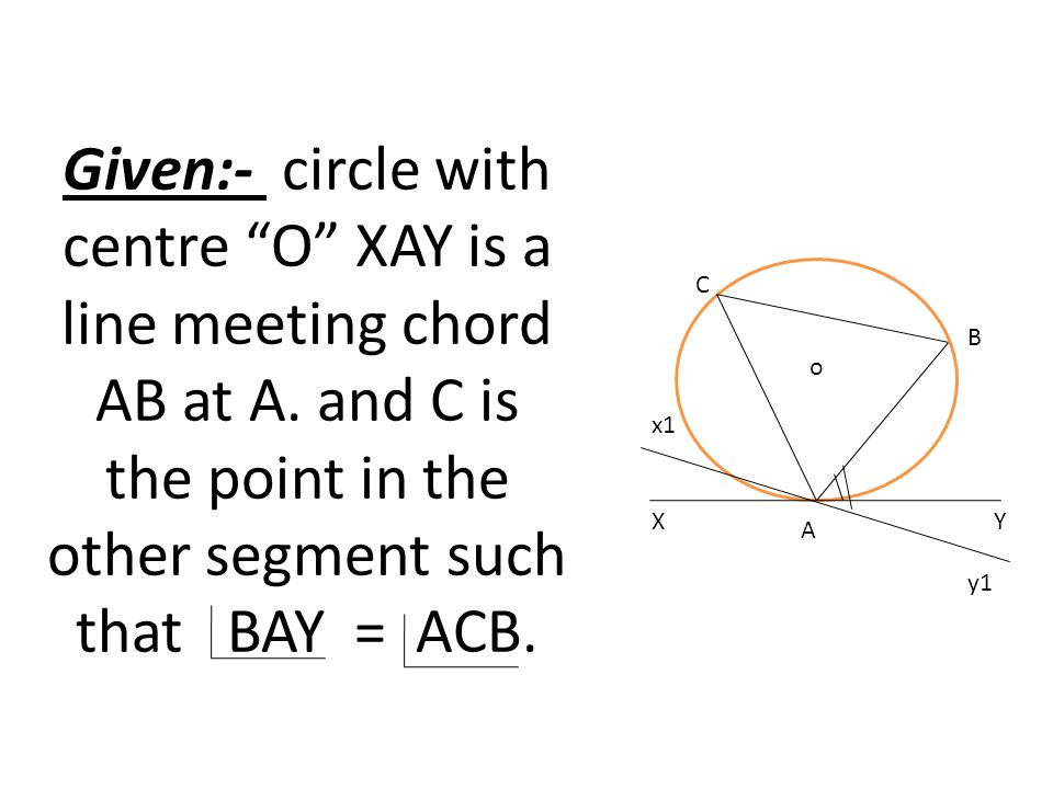 Given:- circle with centre O XAY is a line meeting chord AB at A