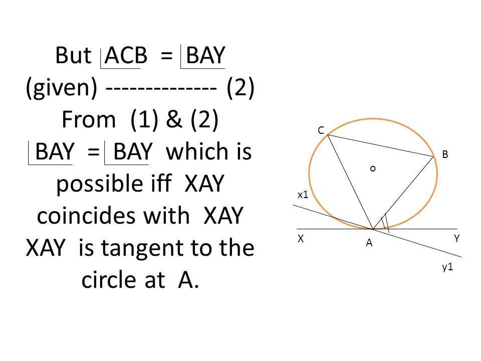 But ACB = BAY (given) (2) From (1) & (2) BAY = BAY which is possible iff XAY coincides with XAY XAY is tangent to the circle at A.
