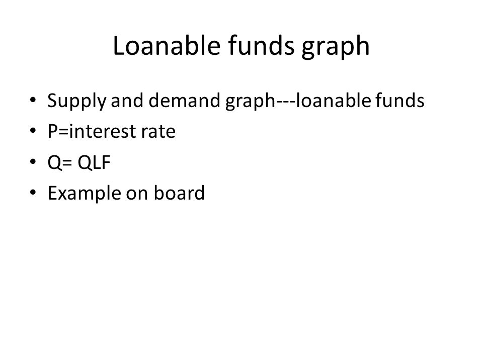 Loanable funds graph Supply and demand graph---loanable funds