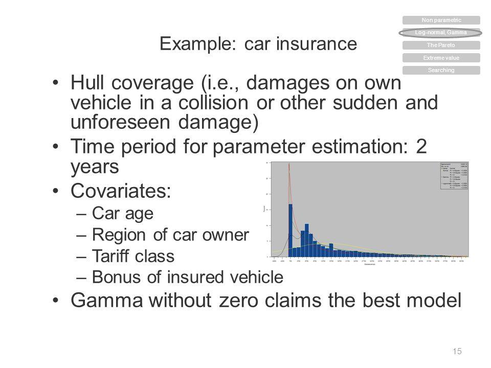 Example: car insurance