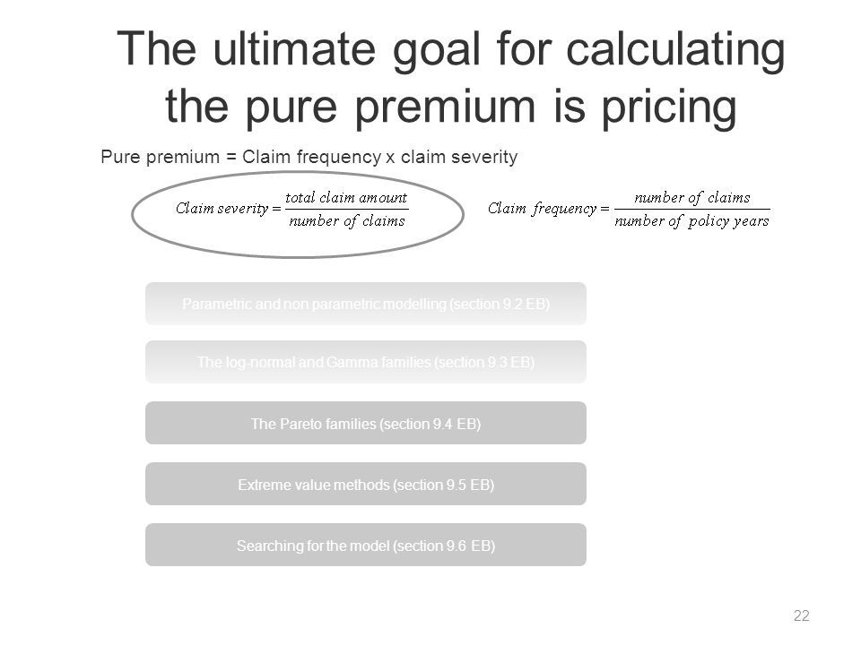 The ultimate goal for calculating the pure premium is pricing