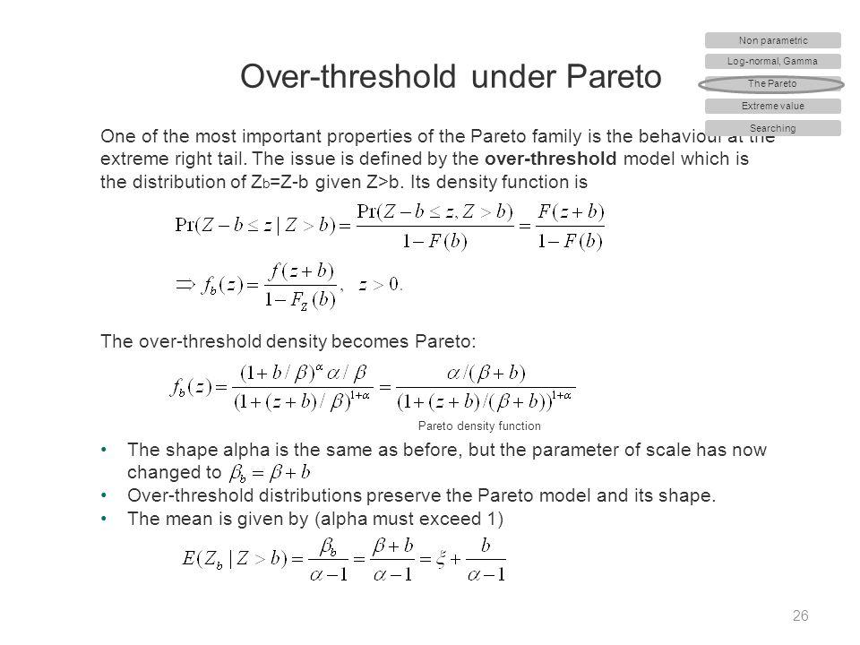 Over-threshold under Pareto