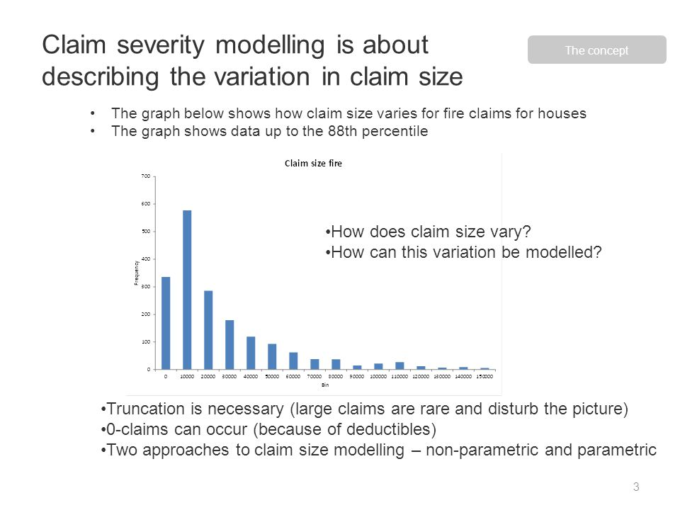 Claim severity modelling is about describing the variation in claim size