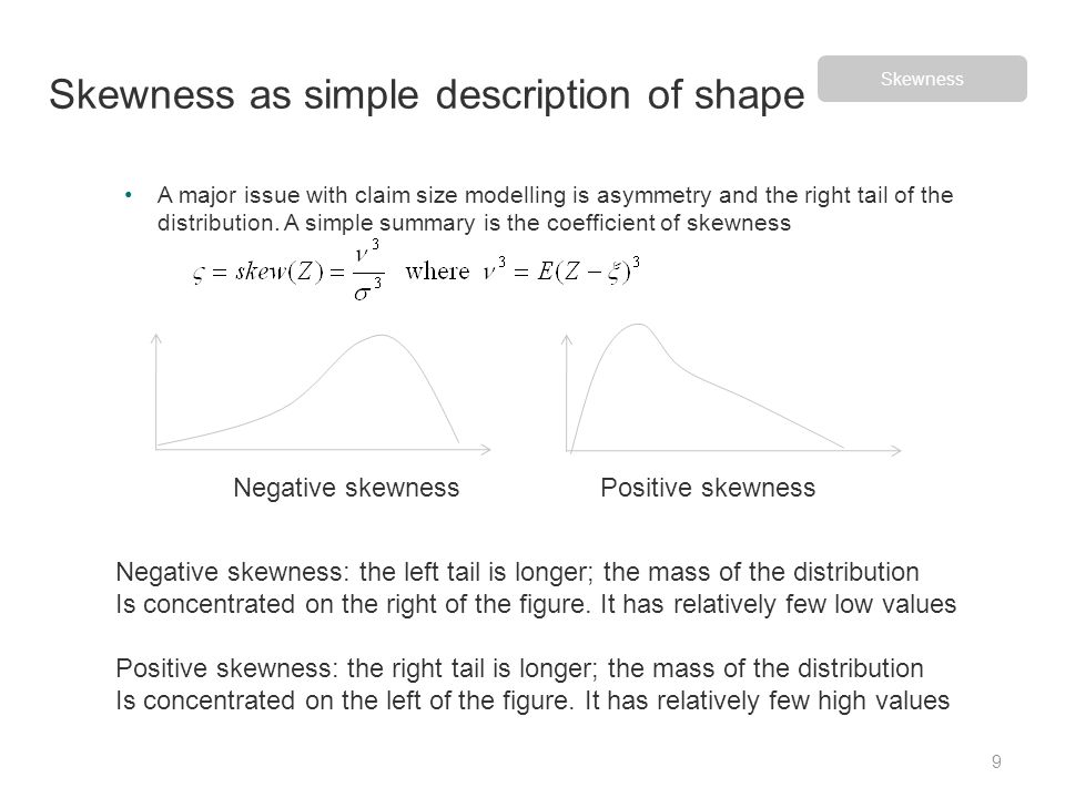Skewness as simple description of shape