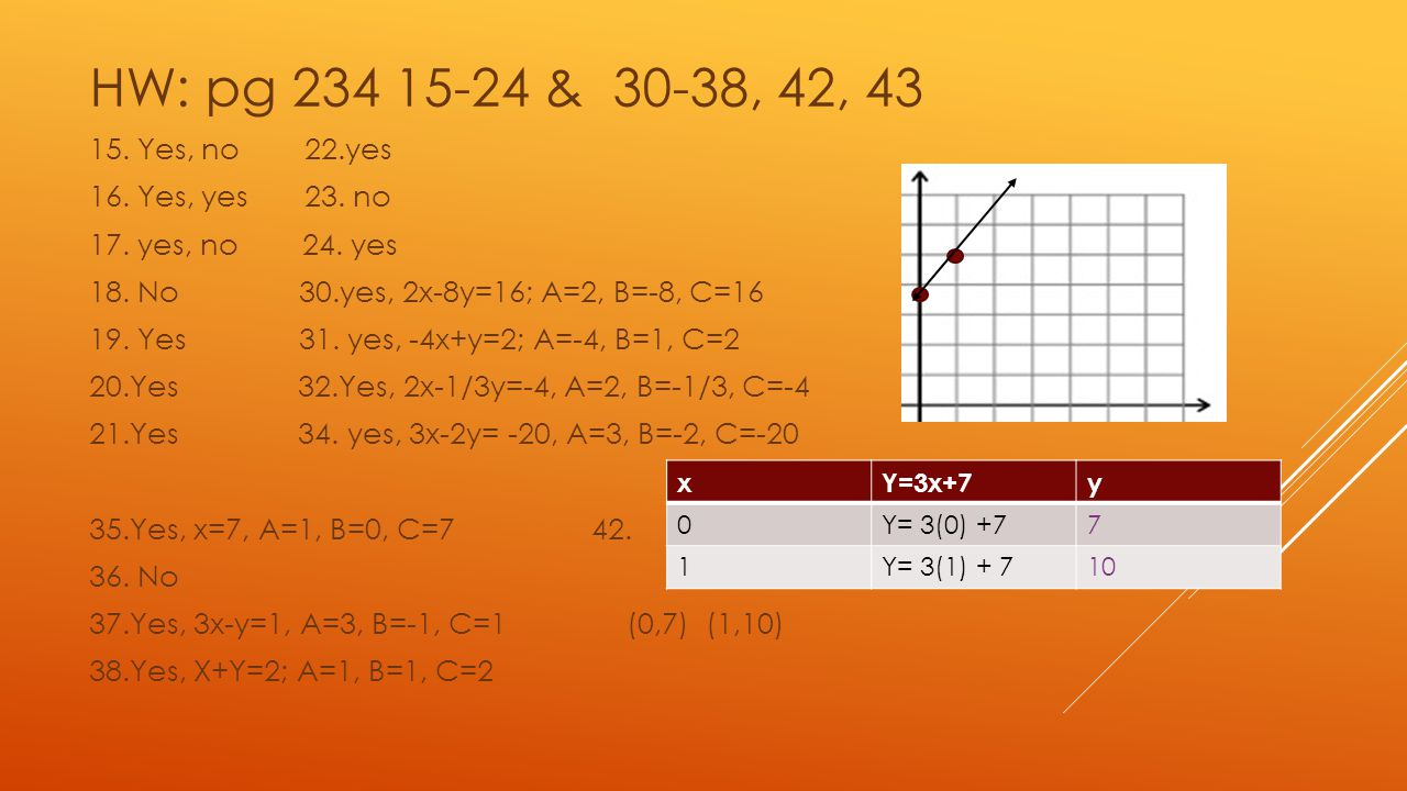 HW: pg 234 15-24 & 30-38, 42, 43 15. Yes, no 22.yes. 16. Yes, yes 23. no. 17. yes, no 24. yes.