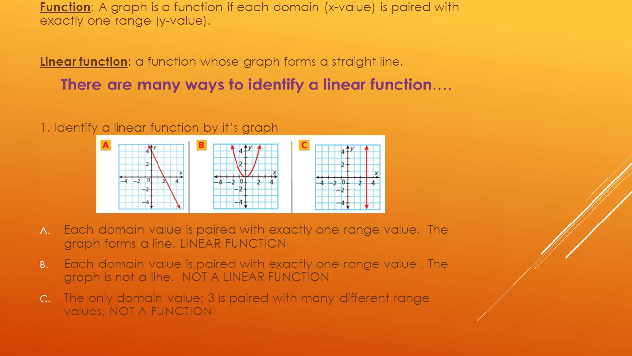 There are many ways to identify a linear function….