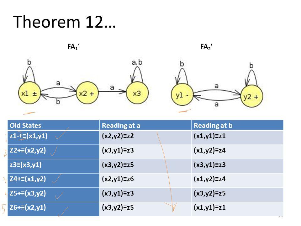 Theorem 12… FA1' FA2' Old States Reading at a Reading at b