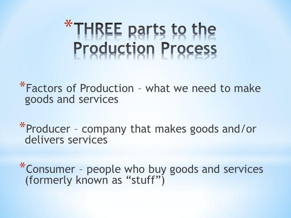 THREE parts to the Production Process