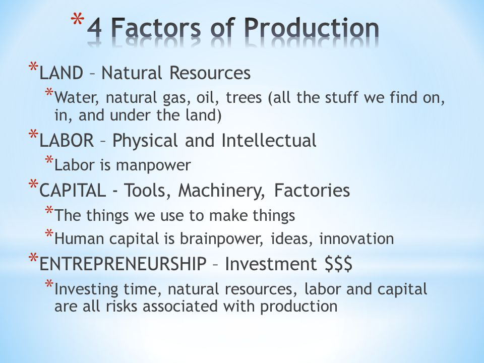 4 Factors of Production LAND – Natural Resources