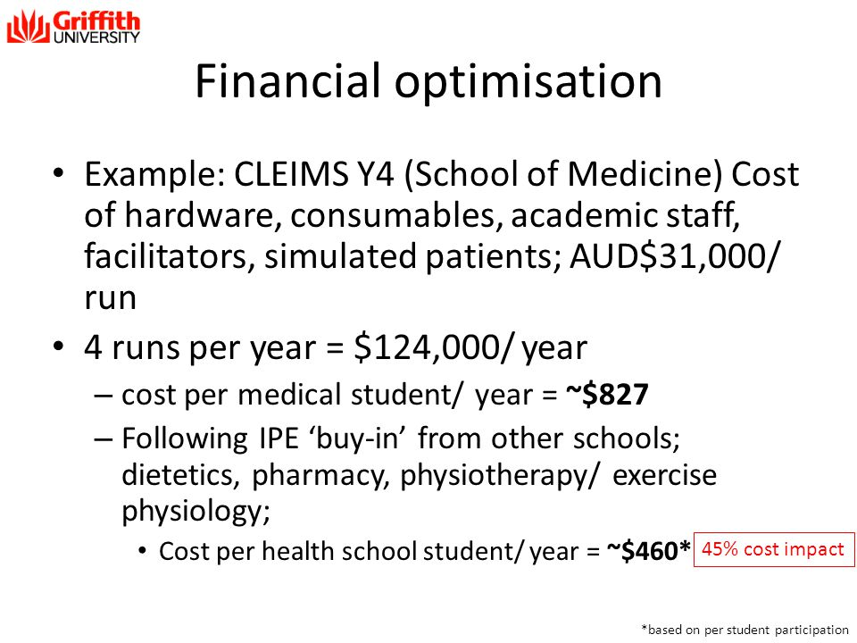 Financial optimisation