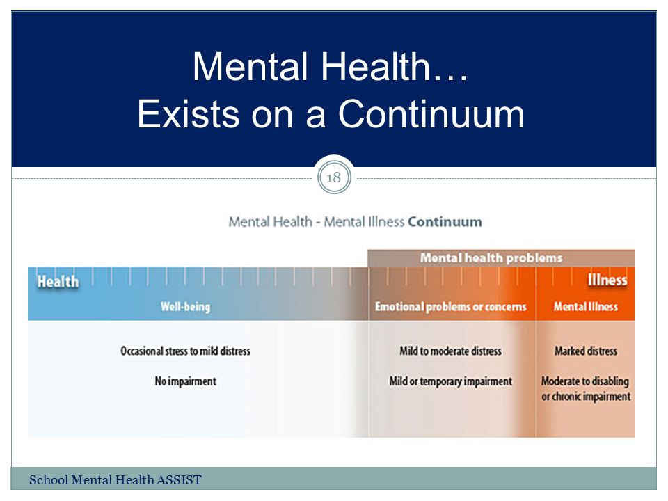 Mental Health… Exists on a Continuum