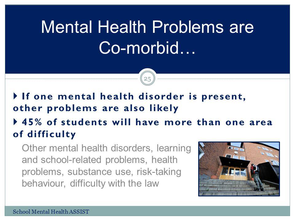Mental Health Problems are Co-morbid…